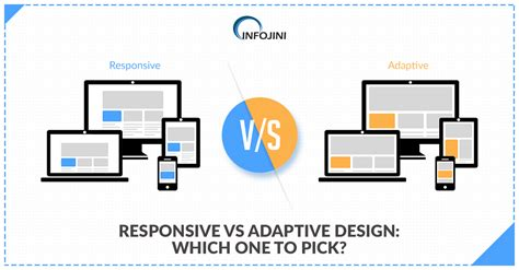 best adaptive websites responsive vs adaptive design which one to choose