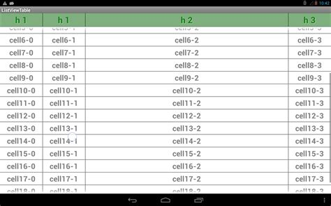 table layout with header android androidのtablelayoutのスクロール headerとbodyの分離 cellの横幅自動整列 世界の一部