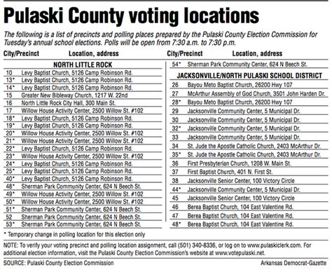 Sson County Property Tax Records Property Tax Millage Rates For Schools On Ballots Across State