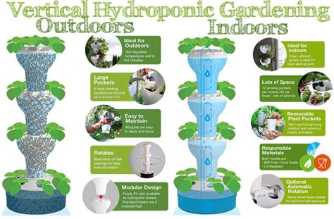 Growing Lettuce Made Easy: Vertical Hydroponics   Outdoors