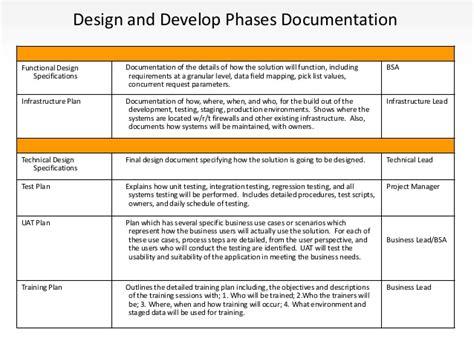 It Infrastructure Design Document