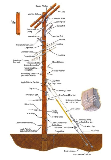 electric pole diagram comstar supply