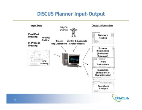 layout inspection definition discus in process inspection planning