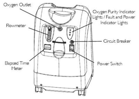 oxygen concentrator diagram oxygen concentrator diagram 28 images oxygen
