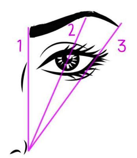 Silkygirl Big Eye Serum Waterproof Mascara my daily makeup routine with the help of silkygirl