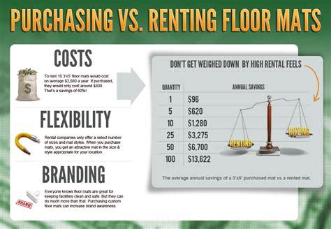 renting vs buying a house buying a house vs renting a house 28 images this flowchart could help you decide