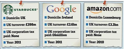 amazon tax google starbucks amazon grilled over tax avoidance