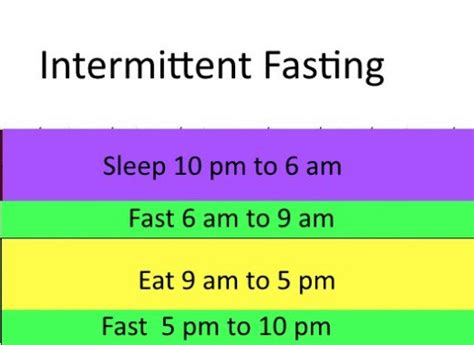 fasting time the 8 hour diet the only diet that works for me hubpages
