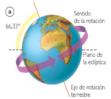 imagenes con movimiento como se llaman marta husni el movimiento de rotaci 243 n