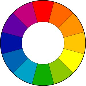 picture of color wheel basic color schemes color theory introduction