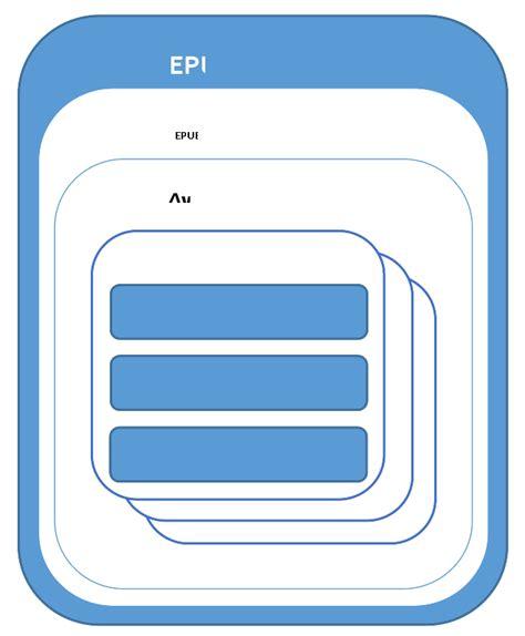 epub format means epub 3 1