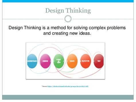 design thinking vs lean startup lean startup design thinking