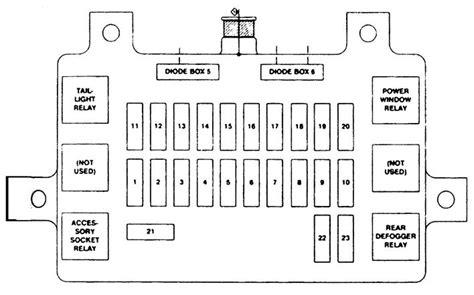 Isuzu Rodeo 1998 1999 Fuse Box Diagram Auto Genius