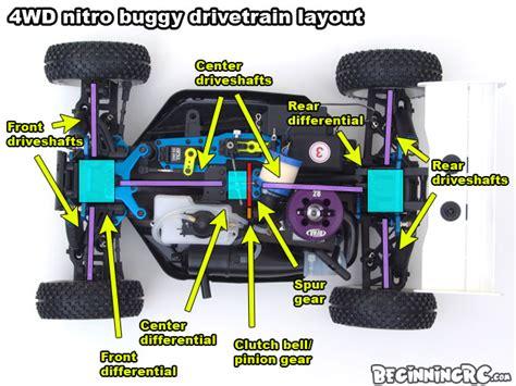 rc car diagram new bright rc car wiring diagram new free engine image