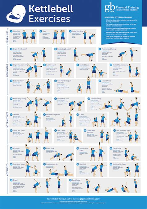 kettlebell exercise poster by greg brookes