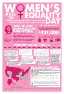 Womens equality day august 26 51e39943bd300