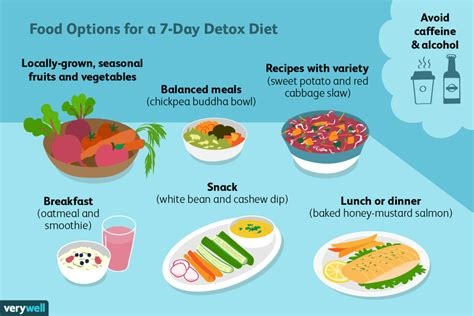 Simple Detox Diets 1 Week by Smart Ways To Approach A 7 Day Detox Diet Plan