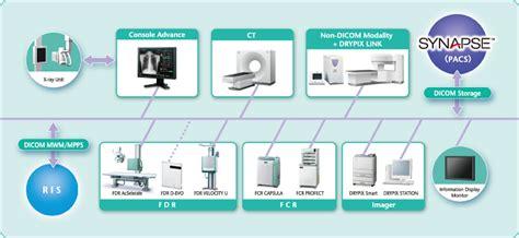 Fuji X Di Hl 26 X 36 Cm By Pusatalkescom drypix smart fujifilm global