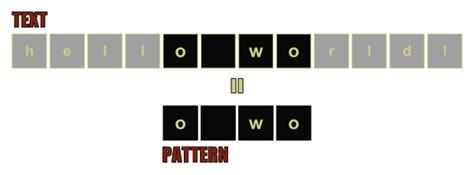 brute force pattern matching algorithm in c stoimen s web log