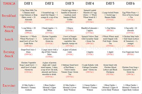 Galerry printable 1200 calorie meal plan for a month