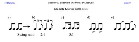 swing notation proof why one can timing and still not groove