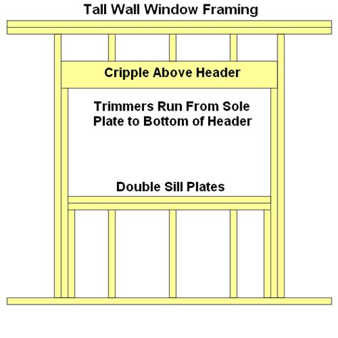 window framing conventional window framing tips