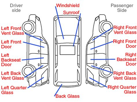 Auto Glass Replacement Identification   1st Shot Auto Glass