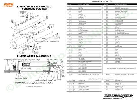 kinetic water ram deltaquip supplies