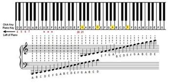 Piano Key Notes by Tune A Violin Online Violin Tuner