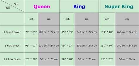 What Is The Dimensions Of A King Size Mattress by Image Gallery King Size Bed Dimensions