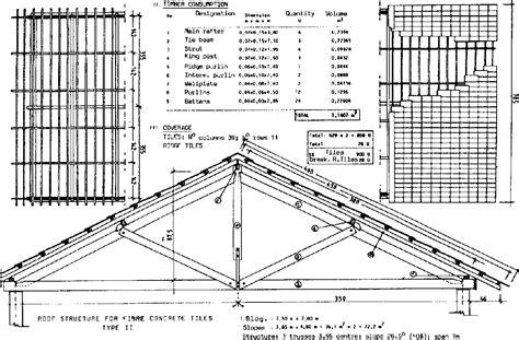 rafter spacing metal roof rafters spacing