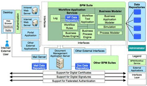Desk Com Jira Integration File Bpm Workflow Service Pattern Png Wikimedia Commons