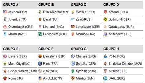 Calendario Chions League 2014 15 As 237 Qued 243 El Sorteo De La Fase De Grupos De La Chions