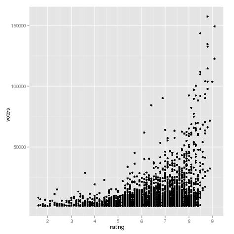 ggplot2 theme tick marks r ggplot2 is it possible to query what the tick marks