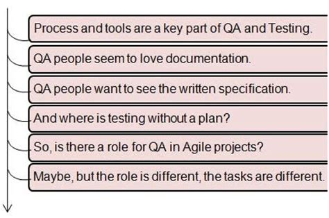 agile testing performance vs load vs stress testing agile testing performance vs load vs stress testing