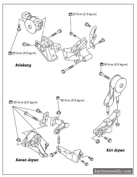 Mounting Kanan Suzuki gejala engine mounting rusak dan harga penggantinya