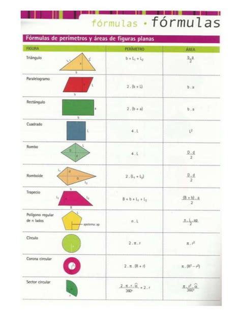 figuras geometricas java m 225 s de 25 ideas incre 237 bles sobre formulas figuras