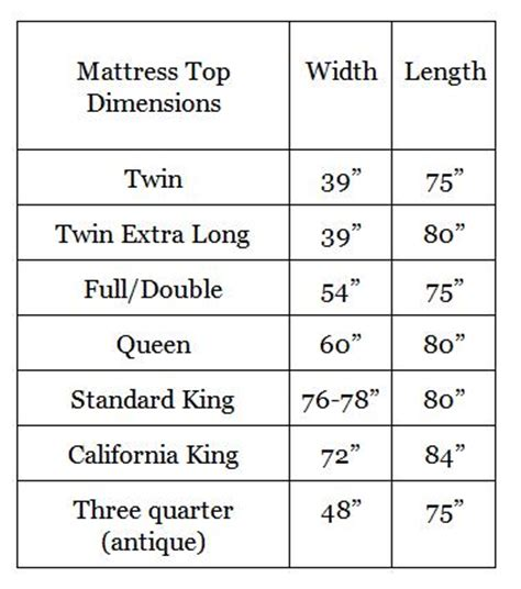 Antique Mattress Sizes antique bed linens choosing the right size antique linen