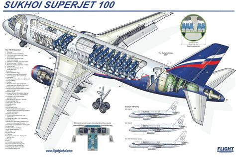 Cross Section Plane by Sukhoi Superjet 100 High Resolution Cutaways Cross