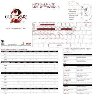 Keyboard Layout Gw2 | controls guild wars 2 wiki gw2w