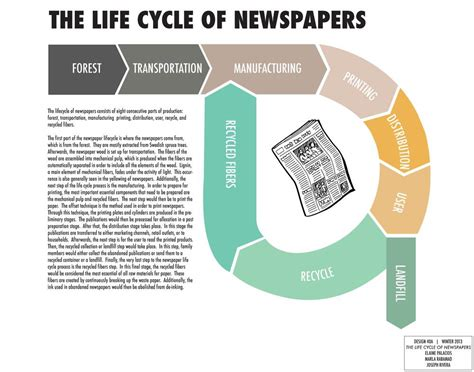 How To Make A Cycle With Paper - newspapers design cycle