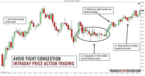 how to avoid pattern day trader 3 useful tips for intraday price action trading trading