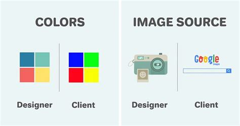 graphics design vs illustration 11 differences between designers and clients show why they