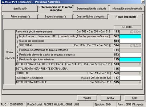 asesoria declaracion renta anual 2012 4ta categoria declaracion anual renta 4ta categoria