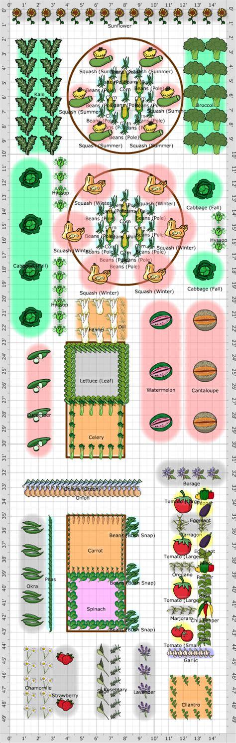 Victory Garden Layout Garden Plan Victory Garden