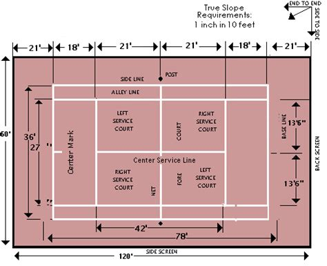 basketball courts sports floors