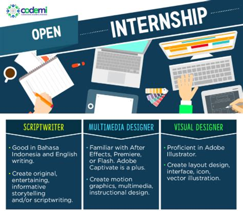 design career indonesia visual designer intern studentjob indonesia