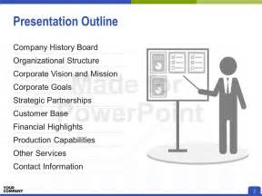 presentation outline template company profile ppt editable powerpoint presentation