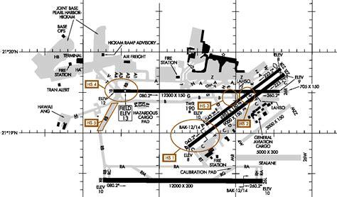 honolulu airport diagram impression naps phnl honolulu airport x plained the