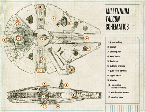 millennium falcon floor plan meze blog 100 millennium falcon floor plan roommates 90 in x